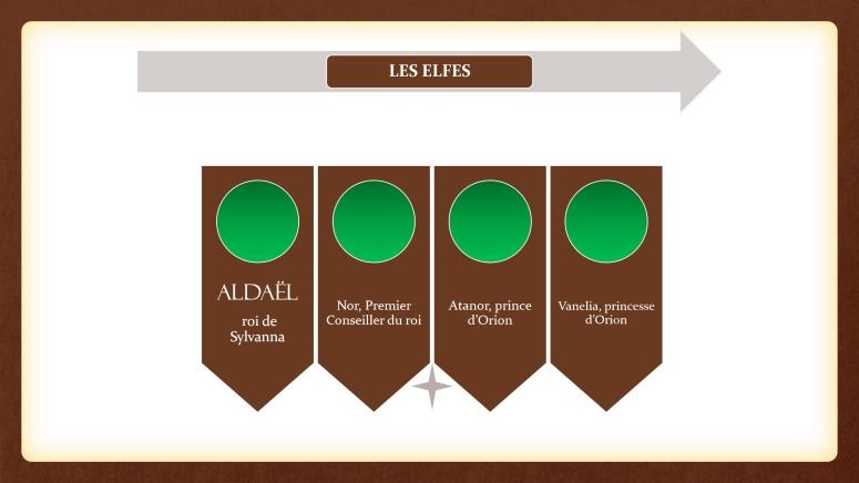 La Prophétie de la Comète - présentation PP - A pdf12
